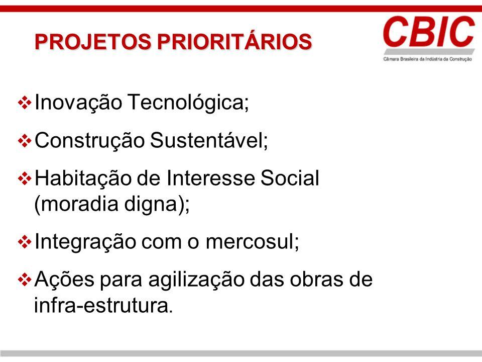 Inovação Tecnológica; Construção Sustentável; Habitação de Interesse Social (moradia digna); Integração com o mercosul; Ações para agilização das obra