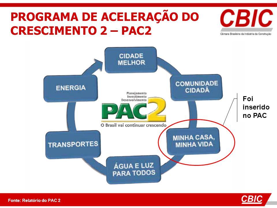 PROGRAMA DE ACELERAÇÃO DO CRESCIMENTO 2 – PAC2 Fonte: Relatório do PAC 2 Foi inserido no PAC