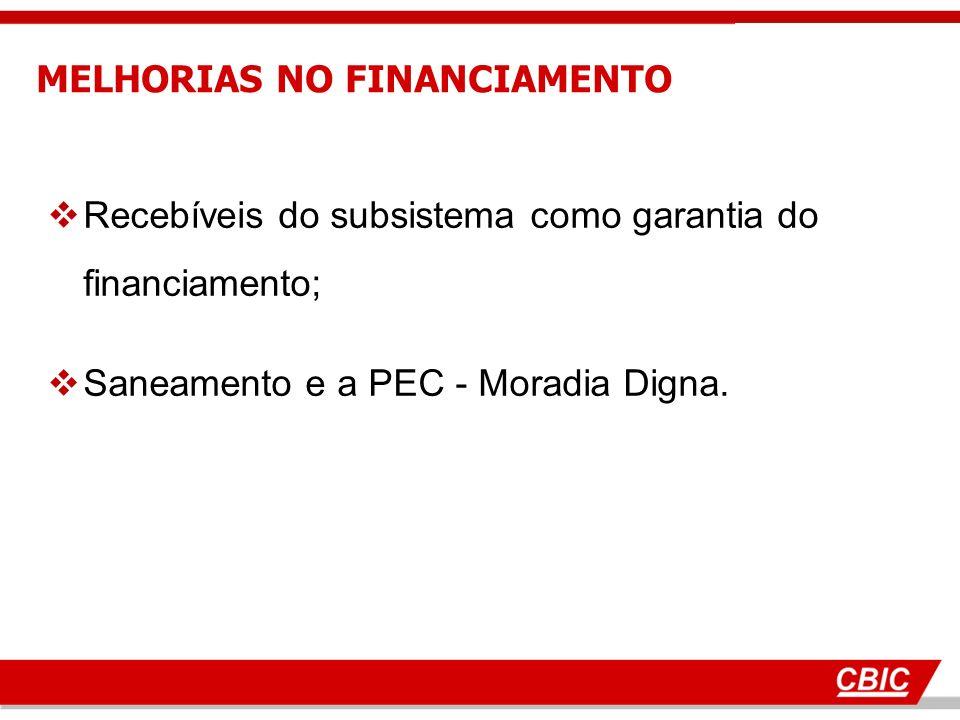 Recebíveis do subsistema como garantia do financiamento; Saneamento e a PEC - Moradia Digna.