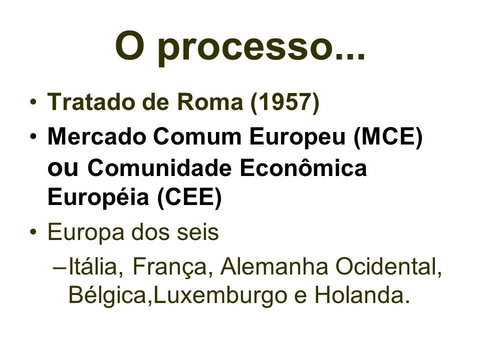 O processo... Tratado de Roma (1957) Mercado Comum Europeu (MCE) ou Comunidade Econômica Européia (CEE) Europa dos seis –Itália, França, Alemanha Ocid