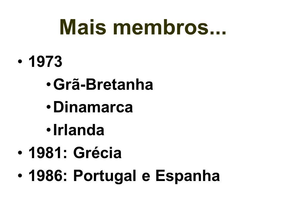 Mais membros... 1973 Grã-Bretanha Dinamarca Irlanda 1981: Grécia 1986: Portugal e Espanha