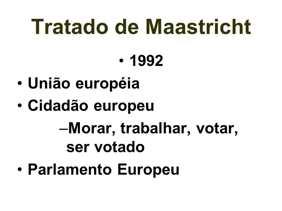 Tratado de Maastricht 1992 União européia Cidadão europeu –Morar, trabalhar, votar, ser votado Parlamento Europeu