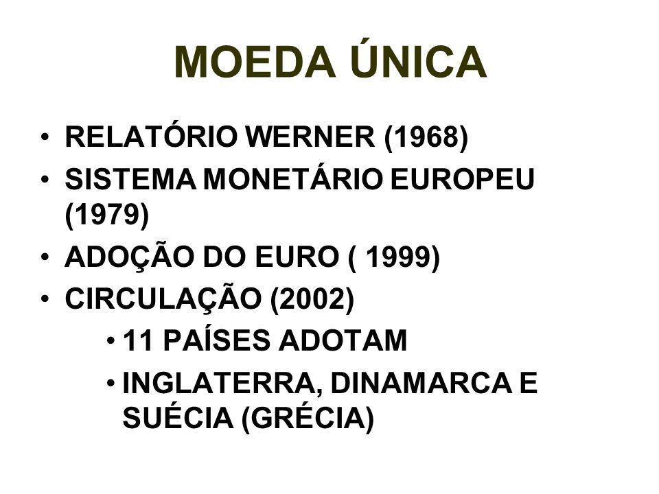 MOEDA ÚNICA RELATÓRIO WERNER (1968) SISTEMA MONETÁRIO EUROPEU (1979) ADOÇÃO DO EURO ( 1999) CIRCULAÇÃO (2002) 11 PAÍSES ADOTAM INGLATERRA, DINAMARCA E