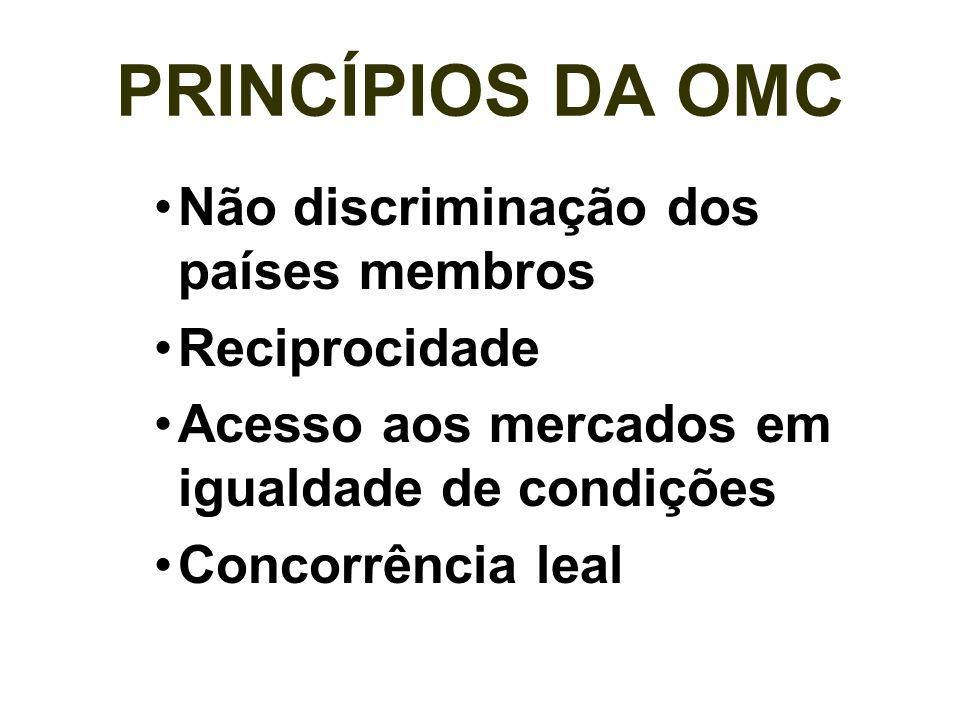 PRINCÍPIOS DA OMC Não discriminação dos países membros Reciprocidade Acesso aos mercados em igualdade de condições Concorrência leal