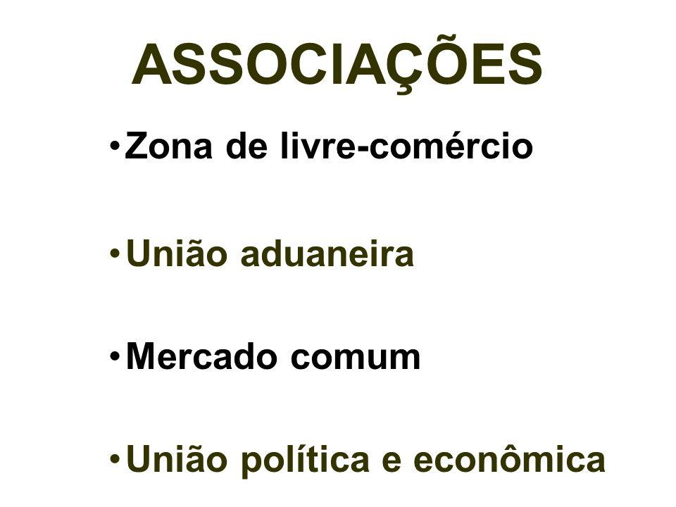 ASSOCIAÇÕES Zona de livre-comércio União aduaneira Mercado comum União política e econômica