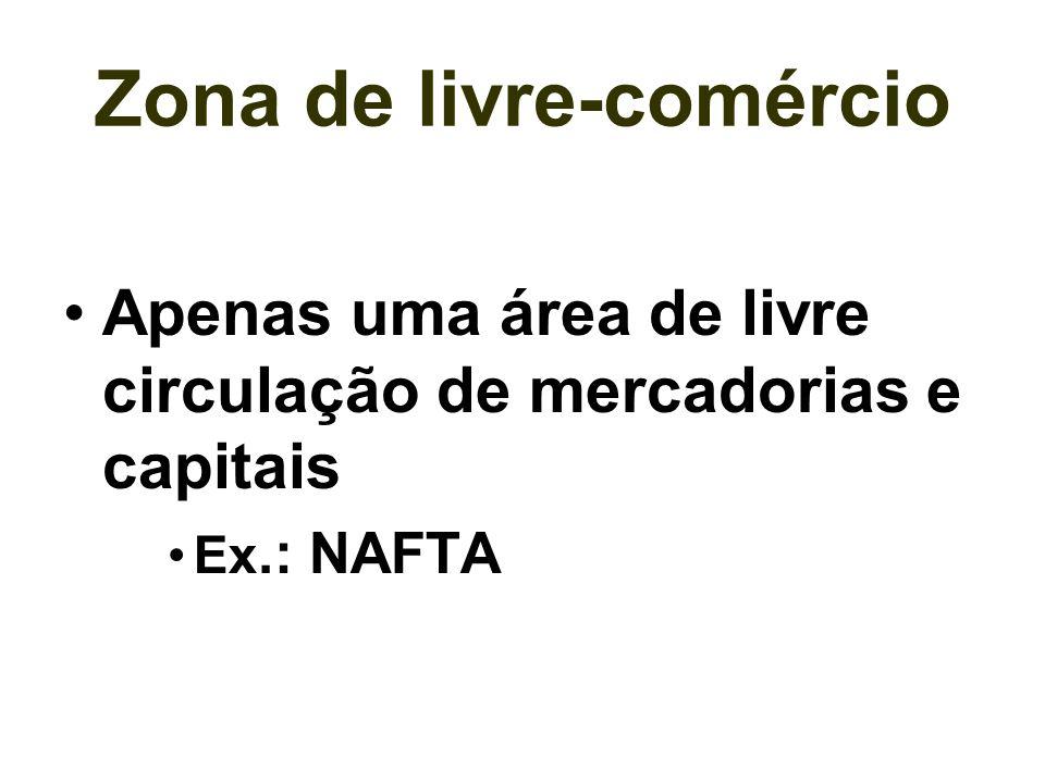 Zona de livre-comércio Apenas uma área de livre circulação de mercadorias e capitais Ex.: NAFTA