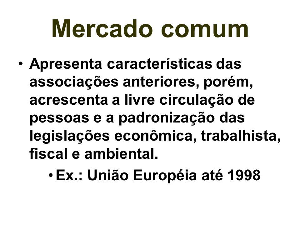Mercado comum Apresenta características das associações anteriores, porém, acrescenta a livre circulação de pessoas e a padronização das legislações e