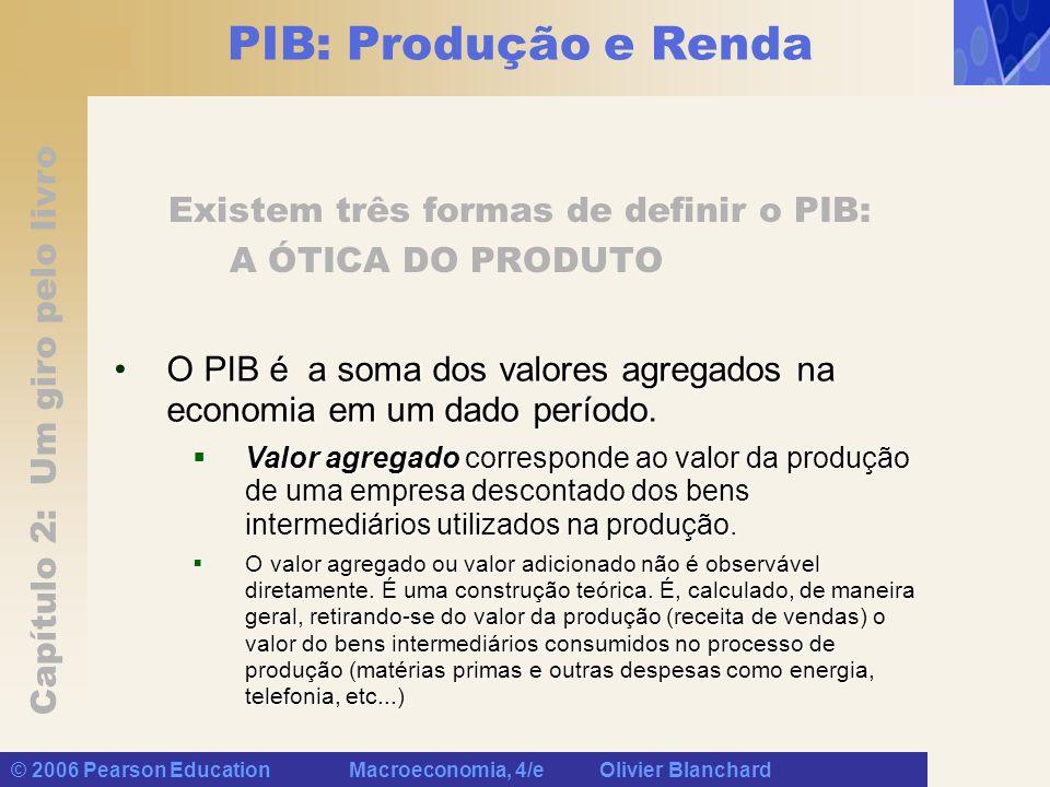 Capítulo 2: Um giro pelo livro © 2006 Pearson Education Macroeconomia, 4/e Olivier Blanchard PIB: Produção e Renda Existem três formas de definir o PIB: A ÓTICA DO PRODUTO O PIB é a soma dos valores agregados na economia em um dado período.O PIB é a soma dos valores agregados na economia em um dado período.