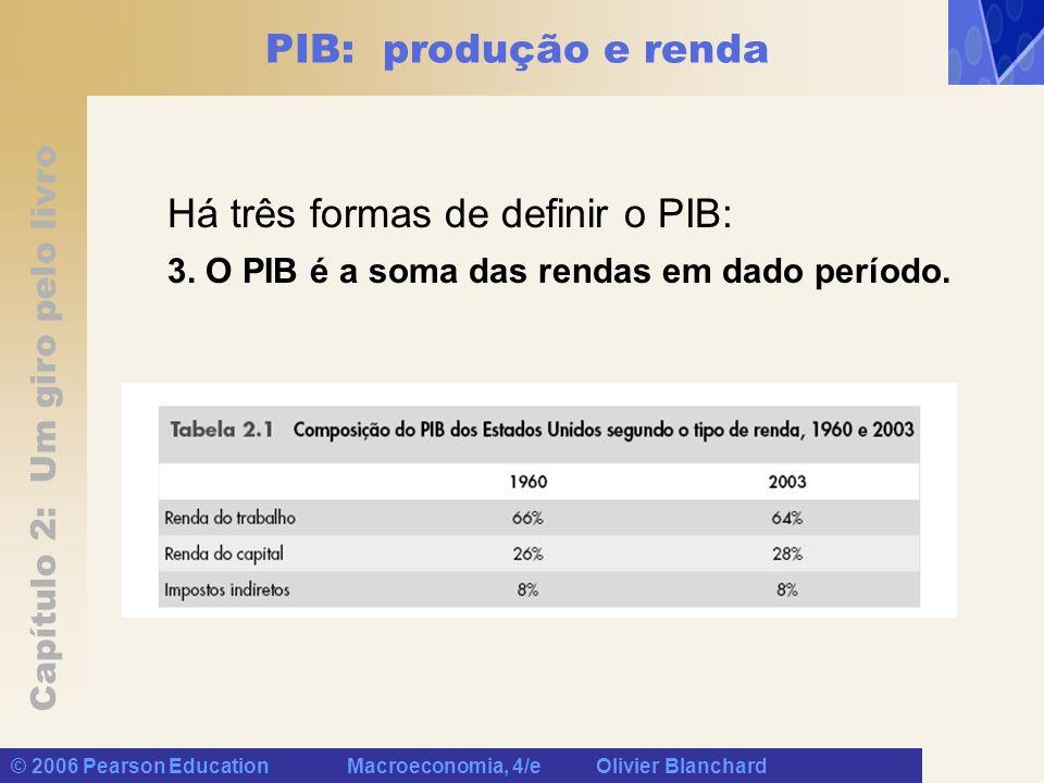 Capítulo 2: Um giro pelo livro © 2006 Pearson Education Macroeconomia, 4/e Olivier Blanchard PIB: produção e renda Há três formas de definir o PIB: 3.