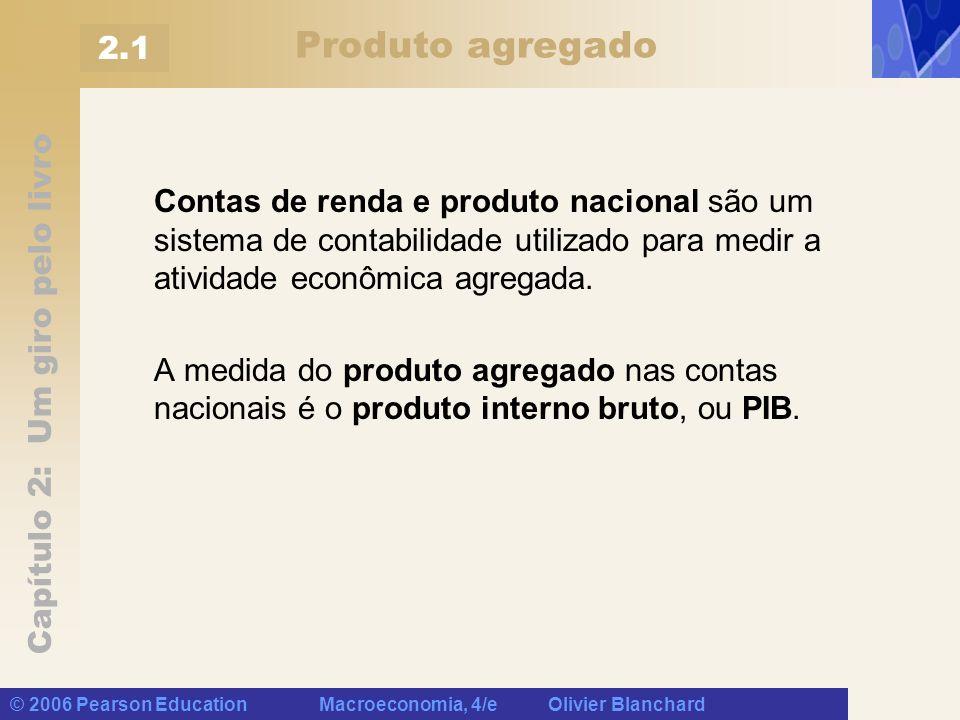 Capítulo 2: Um giro pelo livro © 2006 Pearson Education Macroeconomia, 4/e Olivier Blanchard PIB: Produção e Renda A COMPOSIÇÃO DO PIB BRASILEIRO PELA ÓTICA DA DEMANDA FINAL Investimento do governo = 4% Investimento privado = 16% Consumo do governo = 20% Consumo privado = 58% X – M = 2%