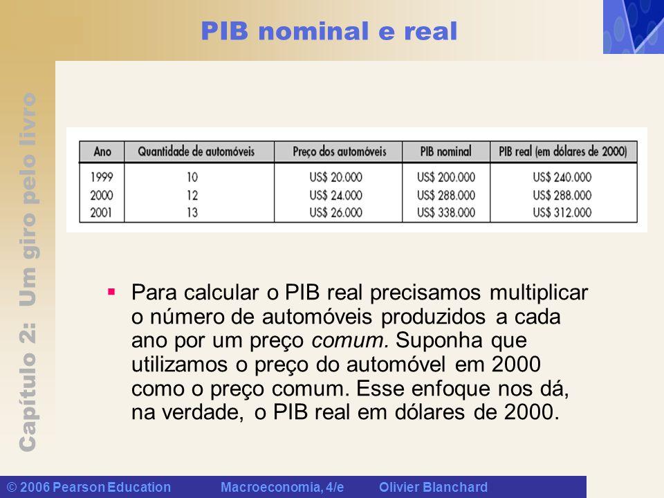 Capítulo 2: Um giro pelo livro © 2006 Pearson Education Macroeconomia, 4/e Olivier Blanchard PIB nominal e real Para calcular o PIB real precisamos multiplicar o número de automóveis produzidos a cada ano por um preço comum.