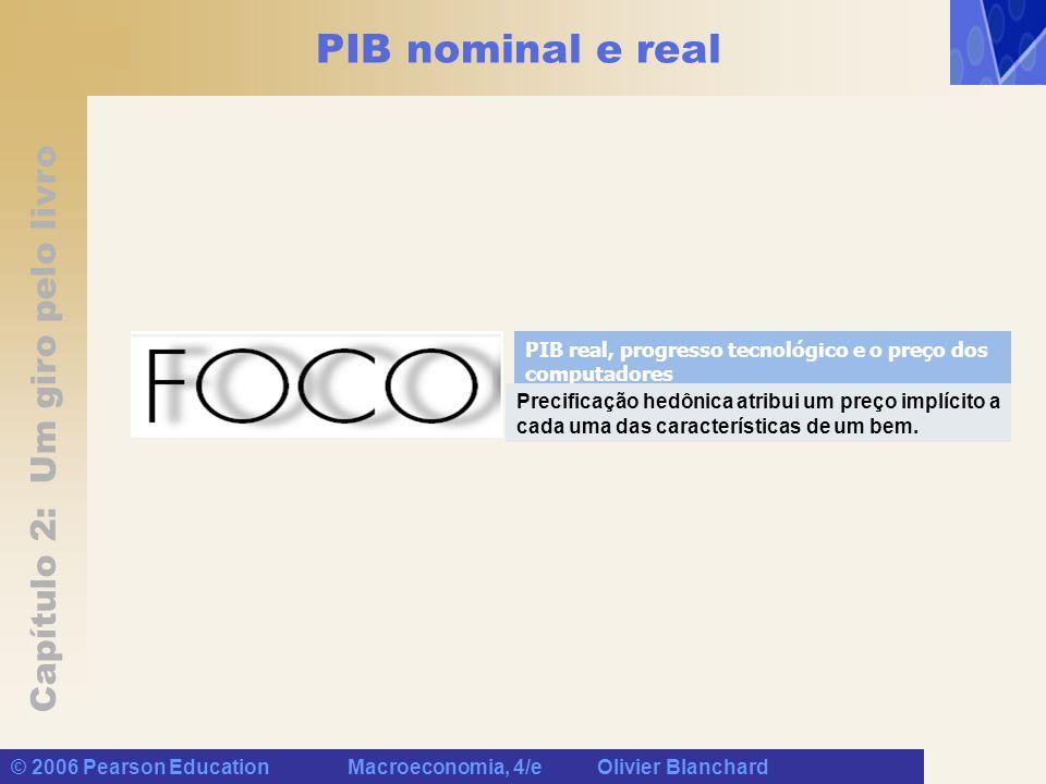Capítulo 2: Um giro pelo livro © 2006 Pearson Education Macroeconomia, 4/e Olivier Blanchard PIB nominal e real PIB real, progresso tecnológico e o pr