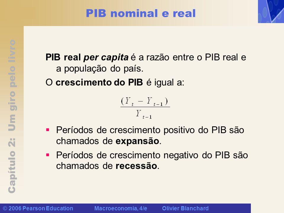 Capítulo 2: Um giro pelo livro © 2006 Pearson Education Macroeconomia, 4/e Olivier Blanchard PIB nominal e real PIB real per capita é a razão entre o PIB real e a população do país.