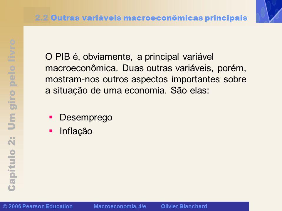 Capítulo 2: Um giro pelo livro © 2006 Pearson Education Macroeconomia, 4/e Olivier Blanchard 2.2 Outras variáveis macroeconômicas principais O PIB é, obviamente, a principal variável macroeconômica.
