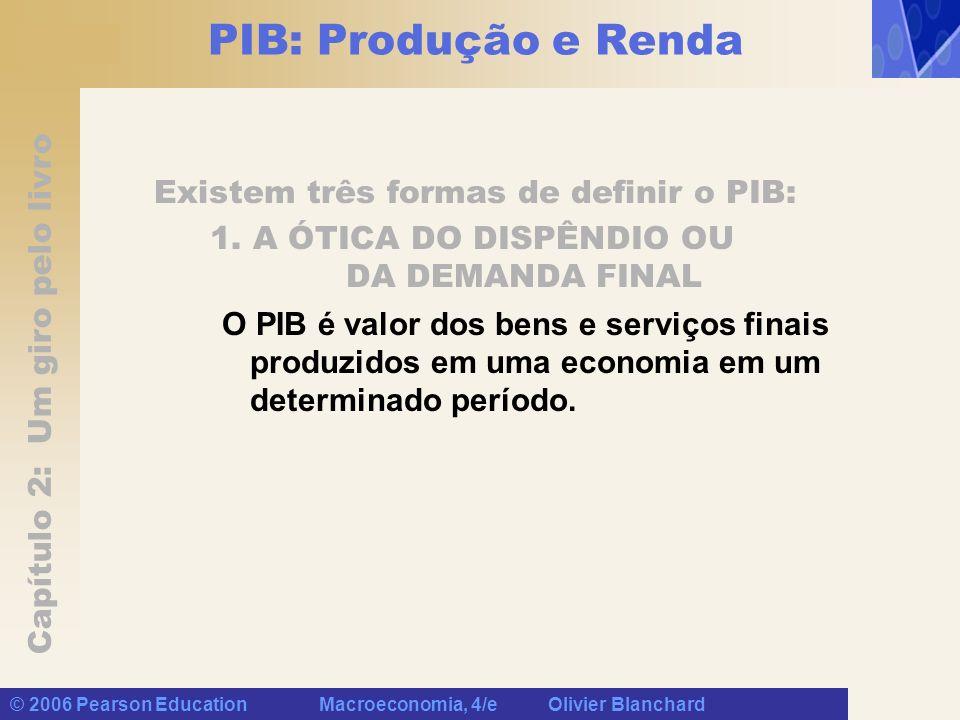 Capítulo 2: Um giro pelo livro © 2006 Pearson Education Macroeconomia, 4/e Olivier Blanchard PIB: Produção e Renda Existem três formas de definir o PIB: 1.