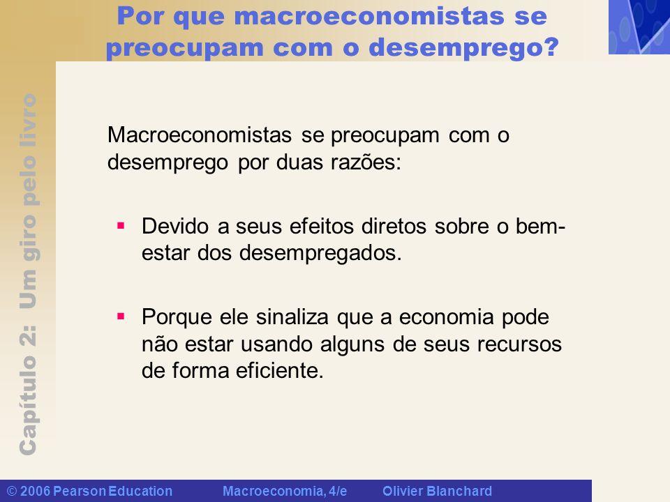 Capítulo 2: Um giro pelo livro © 2006 Pearson Education Macroeconomia, 4/e Olivier Blanchard Por que macroeconomistas se preocupam com o desemprego? M