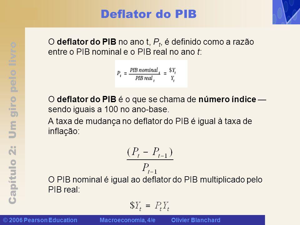 Capítulo 2: Um giro pelo livro © 2006 Pearson Education Macroeconomia, 4/e Olivier Blanchard Deflator do PIB O deflator do PIB é o que se chama de número índice sendo iguais a 100 no ano-base.