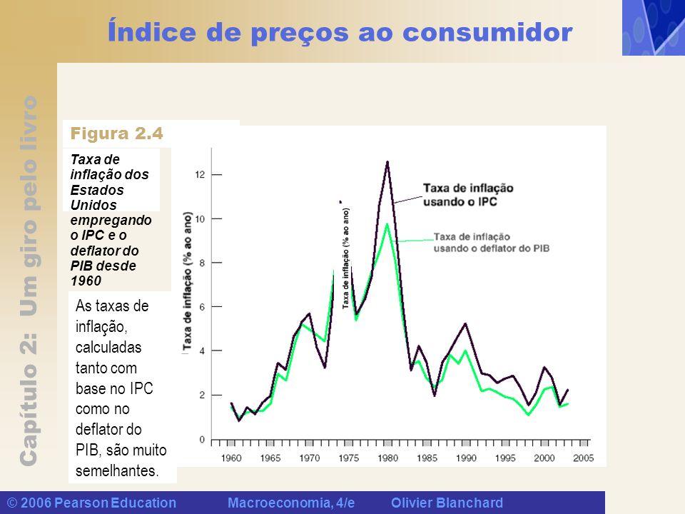 Capítulo 2: Um giro pelo livro © 2006 Pearson Education Macroeconomia, 4/e Olivier Blanchard Índice de preços ao consumidor Taxa de inflação dos Estados Unidos empregando o IPC e o deflator do PIB desde 1960 Figura 2.4 As taxas de inflação, calculadas tanto com base no IPC como no deflator do PIB, são muito semelhantes.