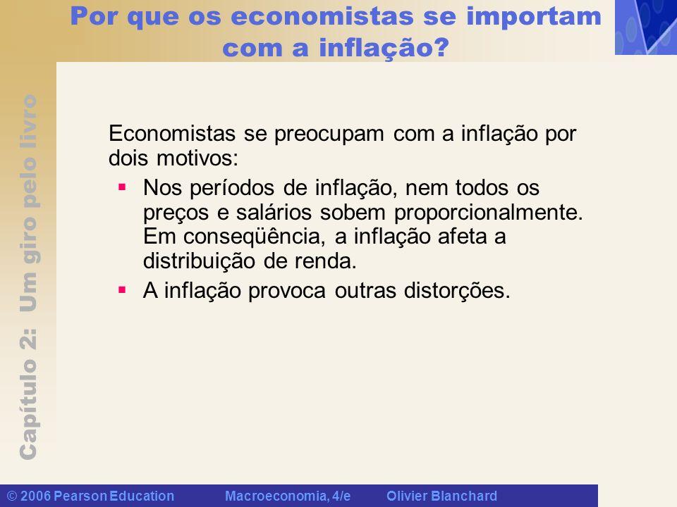 Capítulo 2: Um giro pelo livro © 2006 Pearson Education Macroeconomia, 4/e Olivier Blanchard Por que os economistas se importam com a inflação.