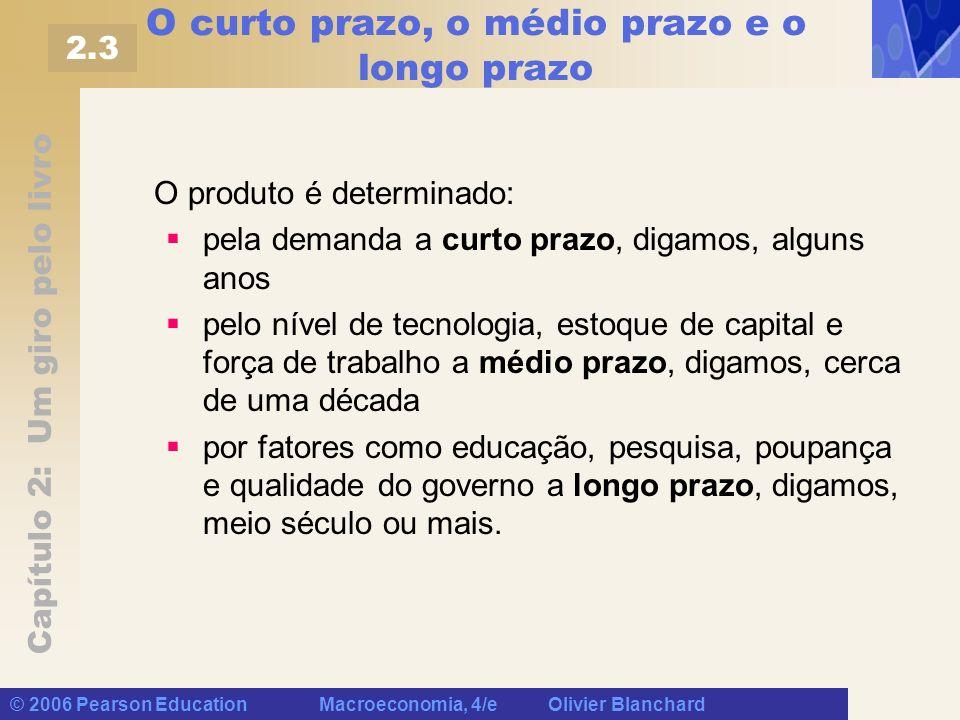 Capítulo 2: Um giro pelo livro © 2006 Pearson Education Macroeconomia, 4/e Olivier Blanchard O curto prazo, o médio prazo e o longo prazo O produto é
