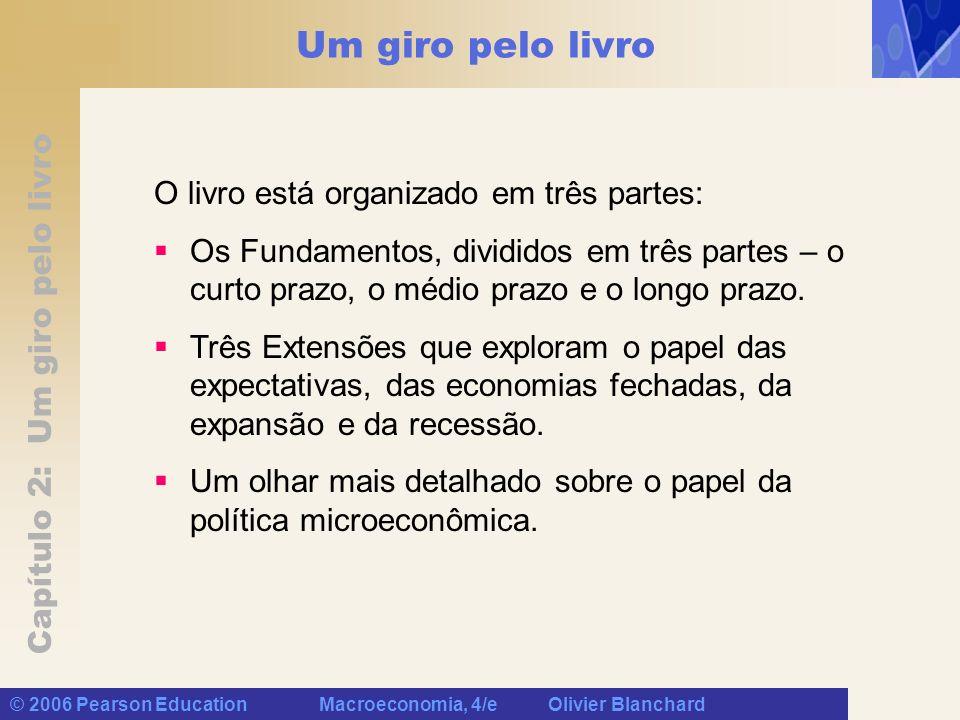 Capítulo 2: Um giro pelo livro © 2006 Pearson Education Macroeconomia, 4/e Olivier Blanchard Um giro pelo livro O livro está organizado em três partes: Os Fundamentos, divididos em três partes – o curto prazo, o médio prazo e o longo prazo.