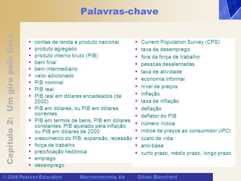 Capítulo 2: Um giro pelo livro © 2006 Pearson Education Macroeconomia, 4/e Olivier Blanchard Palavras-chave contas de renda e produto nacional produto