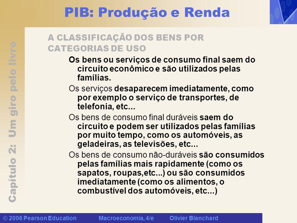 Capítulo 2: Um giro pelo livro © 2006 Pearson Education Macroeconomia, 4/e Olivier Blanchard PIB: Produção e Renda Existem três formas de definir o PIB: A ÓTICA DA RENDA Impostos s/ produção Renda do capital Renda do trabalho (em porcentagem) Composição do PIB do BRASIL por tipo de renda, 1960 e 2000 Tabela 2-11615 4647 3838 20001960