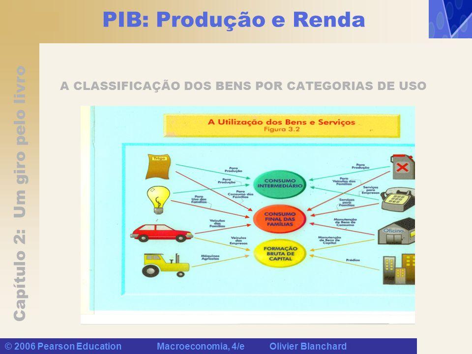 Capítulo 2: Um giro pelo livro © 2006 Pearson Education Macroeconomia, 4/e Olivier Blanchard PIB: Produção e Renda A CLASSIFICAÇÃO DOS BENS POR CATEGORIAS DE USO