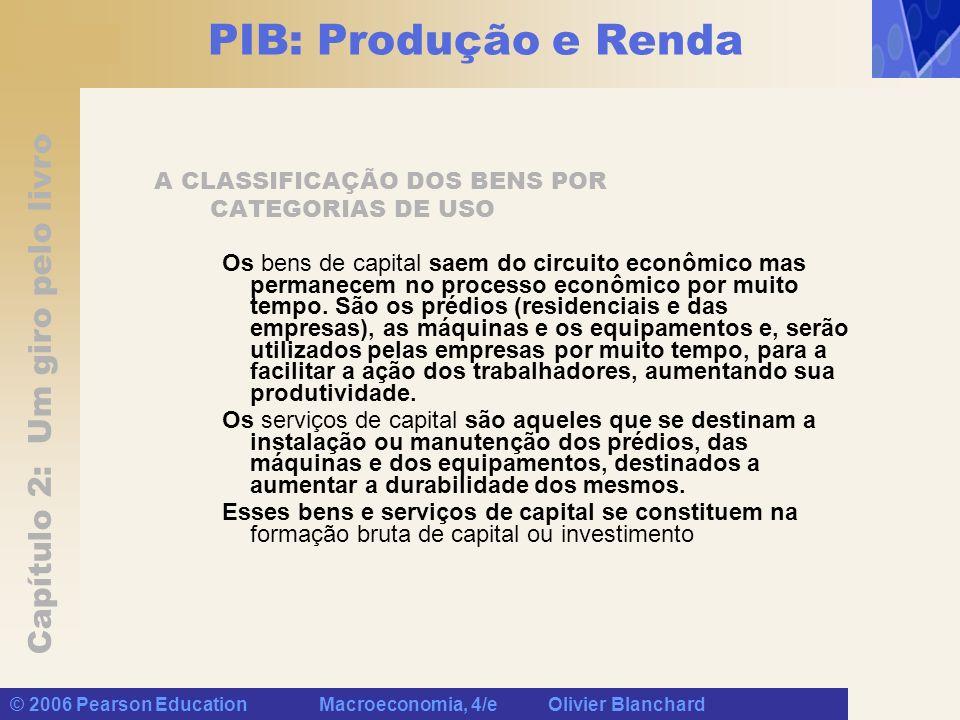 Capítulo 2: Um giro pelo livro © 2006 Pearson Education Macroeconomia, 4/e Olivier Blanchard PIB: Produção e Renda A CLASSIFICAÇÃO DOS BENS POR CATEGORIAS DE USO Os bens de capital saem do circuito econômico mas permanecem no processo econômico por muito tempo.