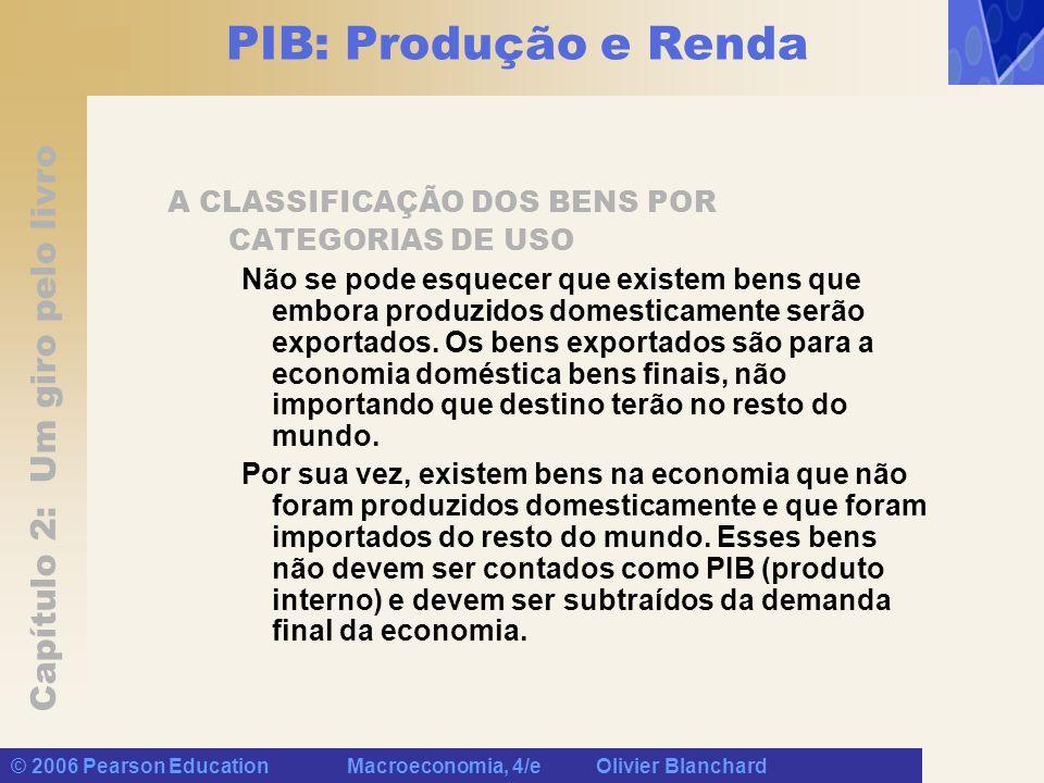 Capítulo 2: Um giro pelo livro © 2006 Pearson Education Macroeconomia, 4/e Olivier Blanchard PIB nominal e real PIB Nominal é a soma das quantidades de bens finais multiplicadas por seus preços correntes.