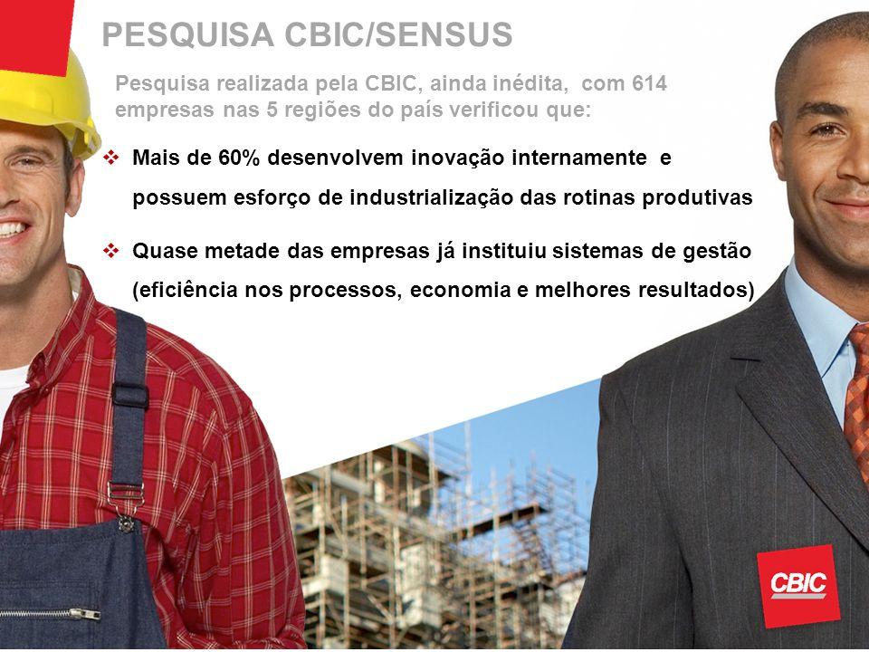 PESQUISA CBIC/SENSUS Pesquisa realizada pela CBIC, ainda inédita, com 614 empresas nas 5 regiões do país verificou que: Mais de 60% desenvolvem inovação internamente e possuem esforço de industrialização das rotinas produtivas Quase metade das empresas já instituiu sistemas de gestão (eficiência nos processos, economia e melhores resultados)