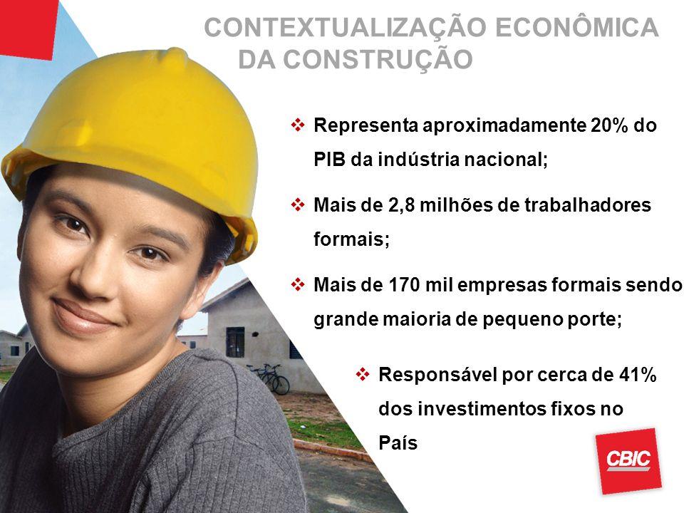 Novas fontes de recursos (securitização); Terrenos urbanizados e saneamento; Qualificação profissional e redução da informalidade; Elevação da produtividade (inovação); Redução dos impactos ao meio ambiente; Industrialização dos processos construtivos.