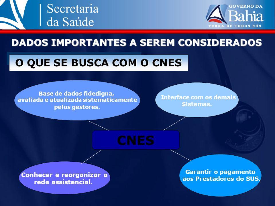 DADOS IMPORTANTES A SEREM CONSIDERADOS CNES Conhecer e reorganizar a rede assistencial. Interface com os demais Sistemas. Garantir o pagamento aos Pre
