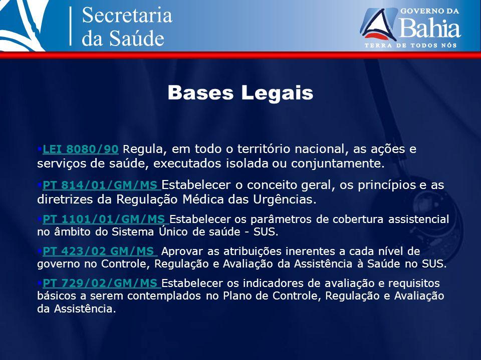 LEI 8080/90 R egula, em todo o território nacional, as ações e serviços de saúde, executados isolada ou conjuntamente. LEI 8080/90 PT 814/01/GM/MS Est