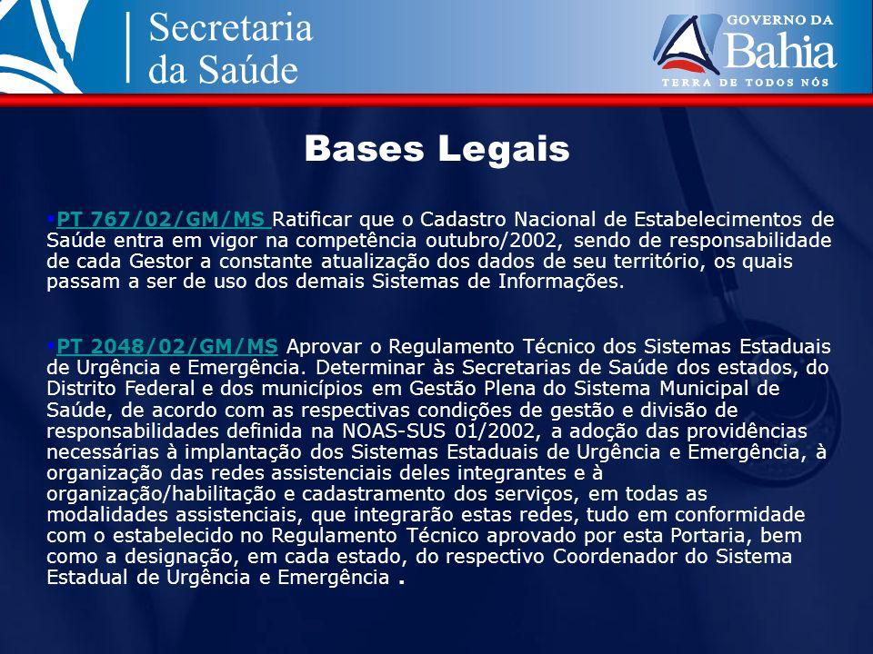 PT 767/02/GM/MS Ratificar que o Cadastro Nacional de Estabelecimentos de Saúde entra em vigor na competência outubro/2002, sendo de responsabilidade d