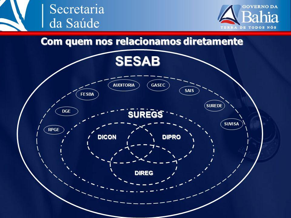 SESAB SUREDE AUDITORIA DGE SUREGS DIREG DIPRODICON RPGE GASEC SAIS SUVISA Com quem nos relacionamos diretamente FESBA
