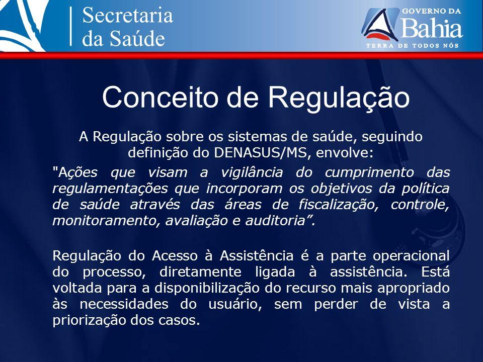 ESTRATÉGIAS ATUAIS DA REGULAÇÃO ESTADUAL Promoção do Fortalecimento da Gestão Municipal (de acordo com o porte tecnológico dos serviços de saúde): –Adequação da estrutura física (Projeto Saúde Bahia)Adequação da estrutura física (Projeto Saúde Bahia) –Aquisição de mobiliário (Projeto Saúde Bahia) –Disponibilidade de recursos que garantam a aquisição de equipamentos (Portaria MS 1571 de 29 de junho de 2007) –Implementação da educação permanente (Projeto Saúde Bahia)Implementação da educação permanente (Projeto Saúde Bahia) –Implementação da educação permanente (Fonte 30)Implementação da educação permanente (Fonte 30) –Realização de Oficinas de Apoio Técnico –Realização do I Encontro Estadual com 417 municípios (Novembro)