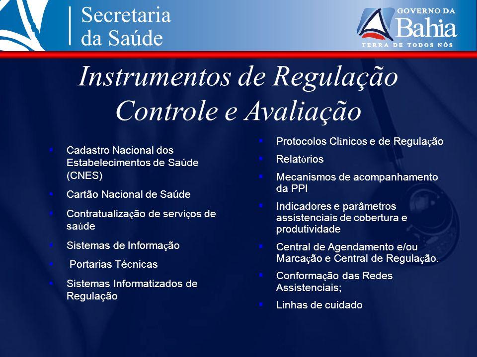 Instrumentos de Regulação Controle e Avaliação Cadastro Nacional dos Estabelecimentos de Saúde (CNES) Cartão Nacional de Saúde Contratualiza ç ão de s