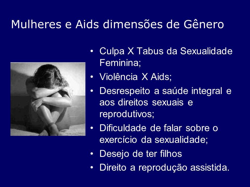 Mulheres e Aids dimensões de Gênero Culpa X Tabus da Sexualidade Feminina; Violência X Aids; Desrespeito a saúde integral e aos direitos sexuais e rep