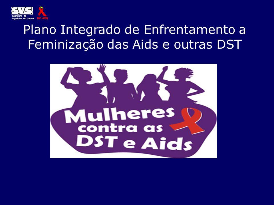 Plano Integrado de Enfrentamento a Feminização das Aids e outras DST Secretaria de Vigilância em Saúde
