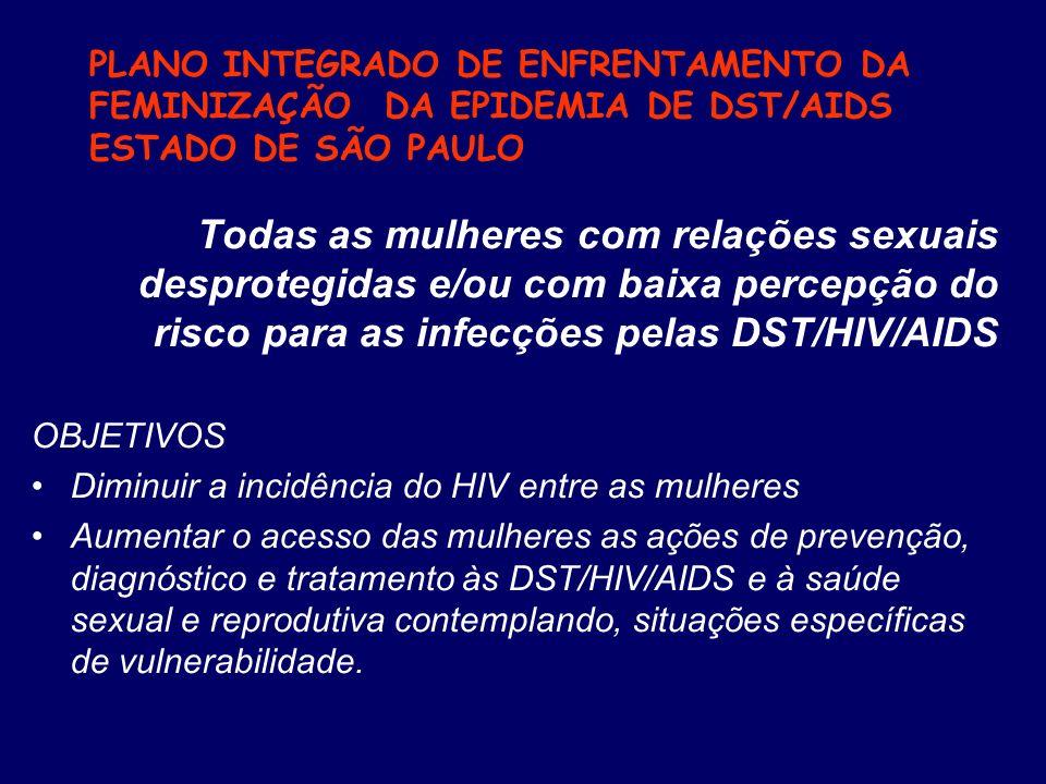 PLANO INTEGRADO DE ENFRENTAMENTO DA FEMINIZAÇÃO DA EPIDEMIA DE DST/AIDS ESTADO DE SÃO PAULO Todas as mulheres com relações sexuais desprotegidas e/ou
