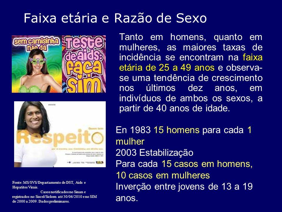 Faixa etária e Razão de Sexo Tanto em homens, quanto em mulheres, as maiores taxas de incidência se encontram na faixa etária de 25 a 49 anos e observ