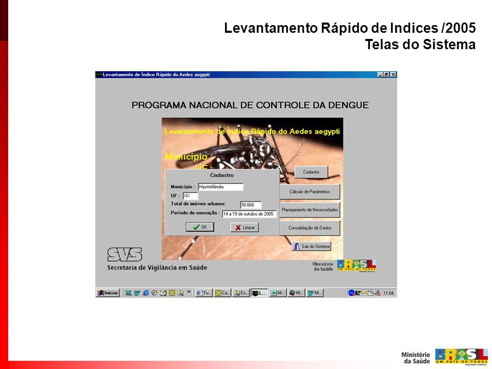Levantamento Rápido de Indices /2005 Telas do Sistema