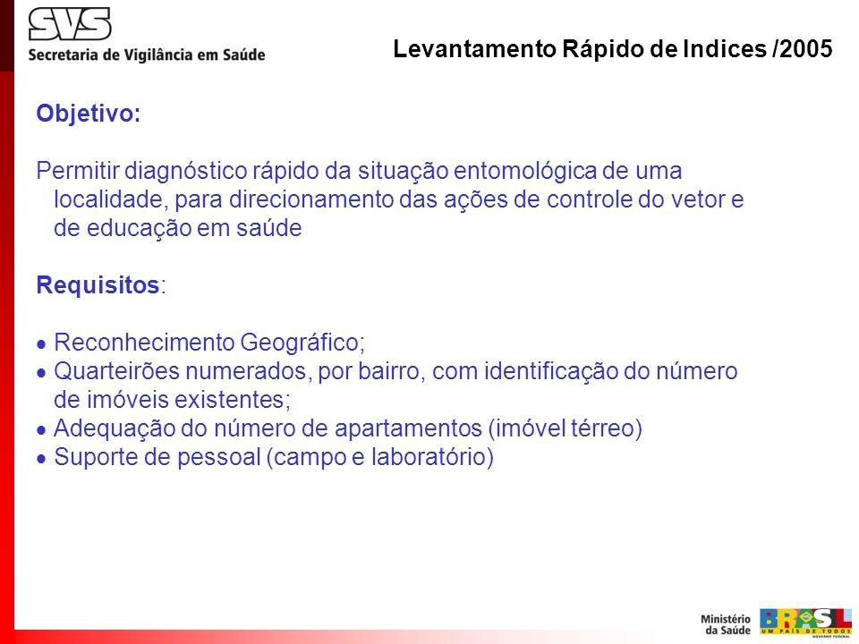 Objetivo: Permitir diagnóstico rápido da situação entomológica de uma localidade, para direcionamento das ações de controle do vetor e de educação em