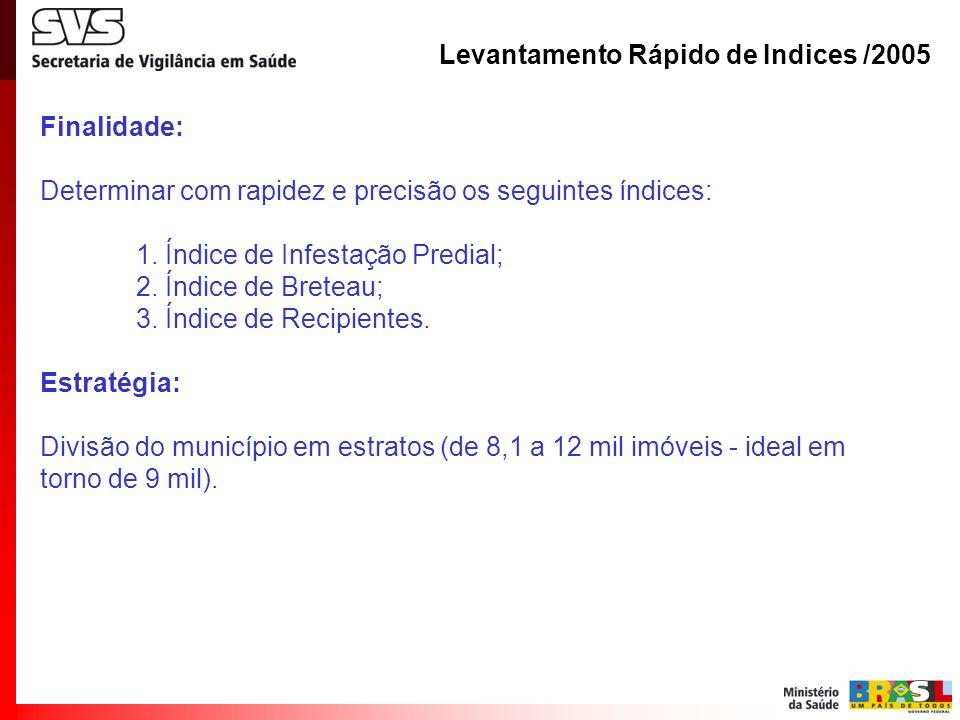 Finalidade: Determinar com rapidez e precisão os seguintes índices: 1. Índice de Infestação Predial; 2. Índice de Breteau; 3. Índice de Recipientes. E