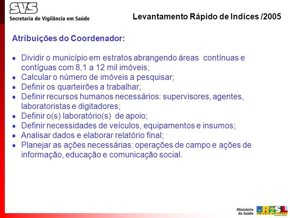 Atribuições do Coordenador: Dividir o município em estratos abrangendo áreas contínuas e contíguas com 8,1 a 12 mil imóveis; Calcular o número de imóv