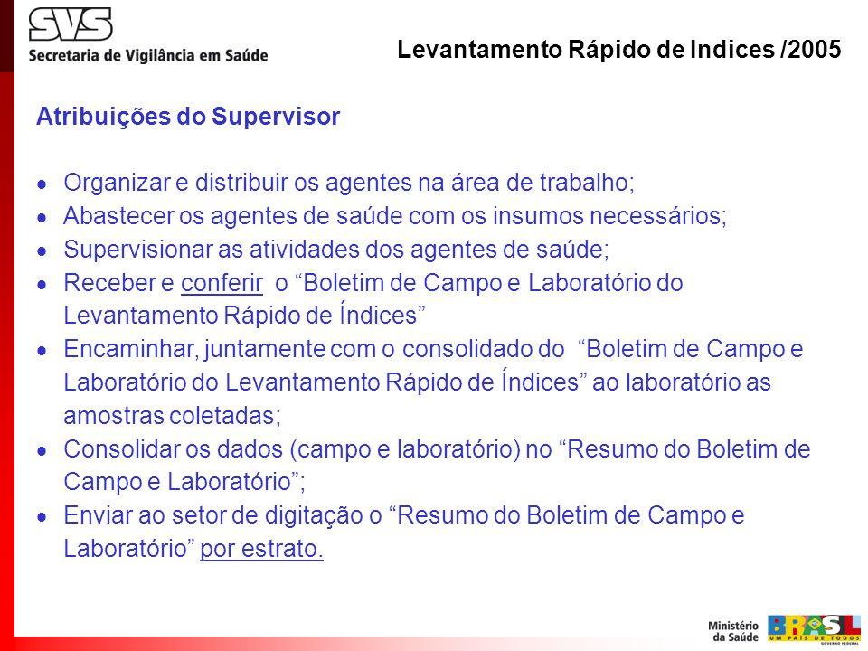 Atribuições do Supervisor Organizar e distribuir os agentes na área de trabalho; Abastecer os agentes de saúde com os insumos necessários; Supervision