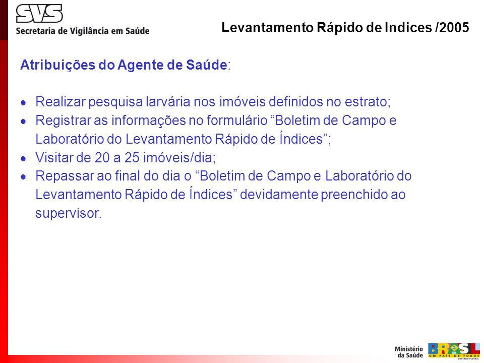 Atribuições do Agente de Saúde: Realizar pesquisa larvária nos imóveis definidos no estrato; Registrar as informações no formulário Boletim de Campo e