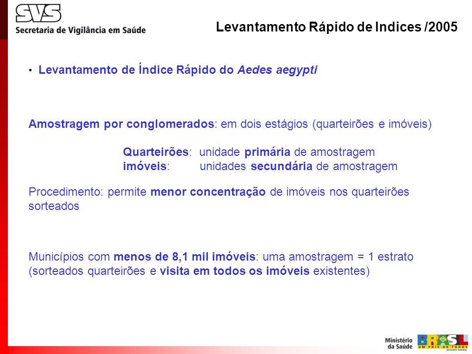 Levantamento de Índice Rápido do Aedes aegypti Amostragem por conglomerados: em dois estágios (quarteirões e imóveis) Quarteirões: unidade primária de