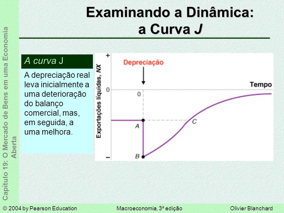 © 2004 by Pearson EducationMacroeconomia, 3ª ediçãoOlivier Blanchard Capítulo 19: O Mercado de Bens em uma Economia Aberta Examinando a Dinâmica: a Curva J A curva J A depreciação real leva inicialmente a uma deterioração do balanço comercial, mas, em seguida, a uma melhora.